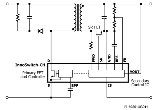 InnoSwitch-CH